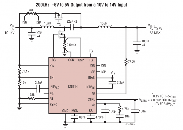Switchmode Power Supply Topologies Explained