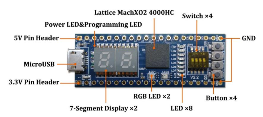 Labeled STEP-MXO2 FPGA Development Board