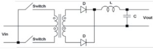Push-Pull Switched Mode Power Supply Topology