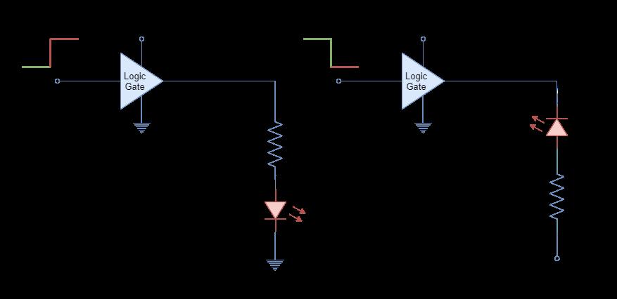 Driving LED through digital circuits