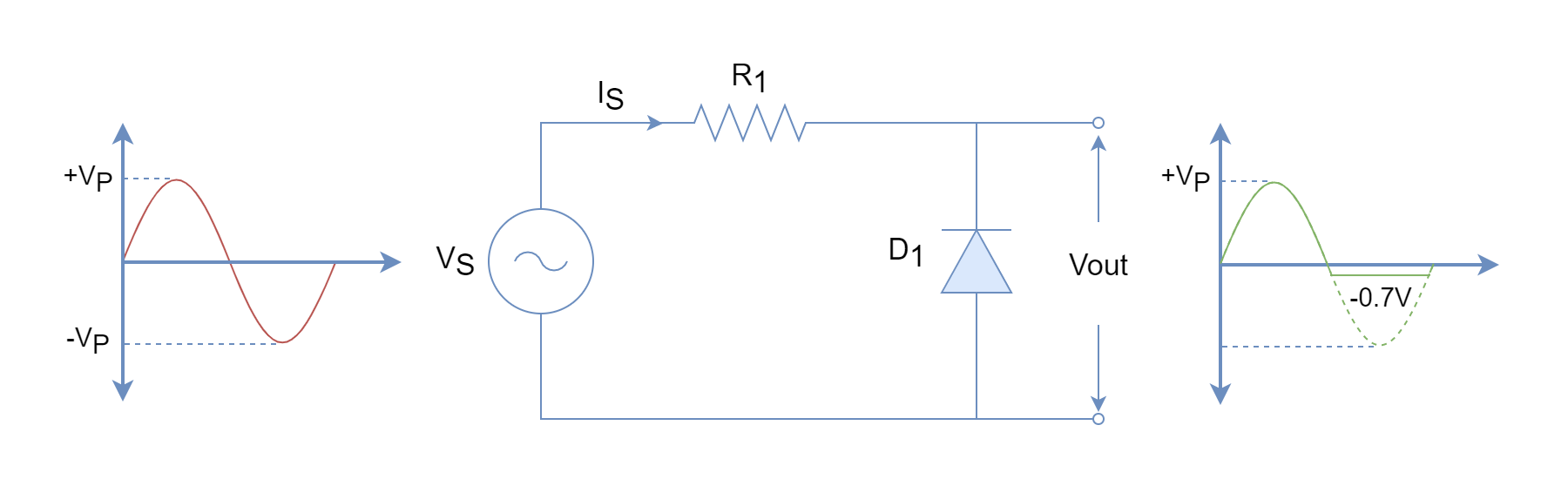 Negative diode clipping circuit