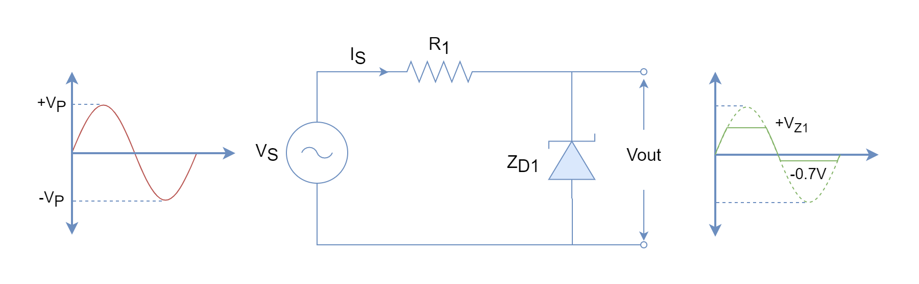 Positive Zener diode clipping circuit