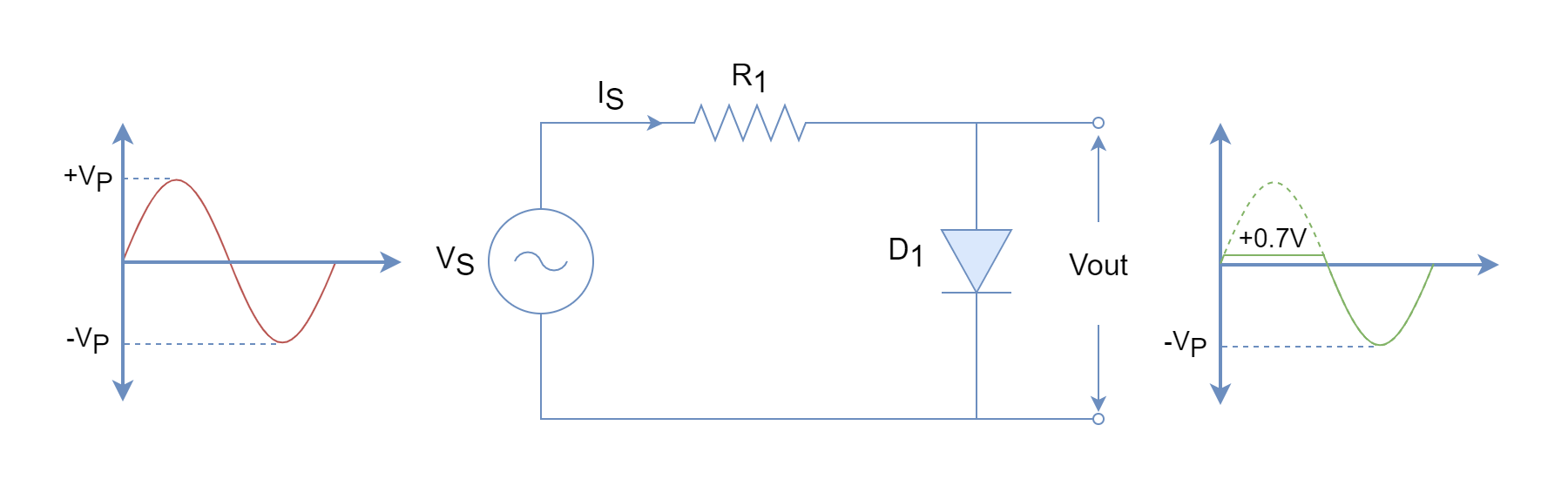 Diode Clipping Circuits