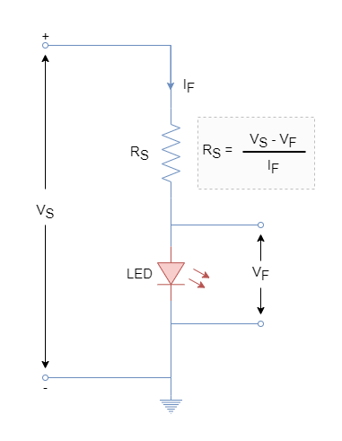 LED with series resistance