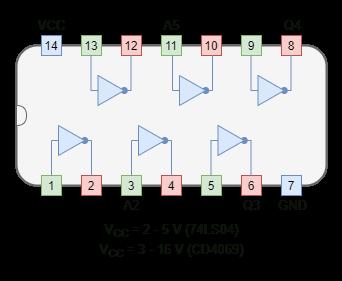 74LS04 CD4069 Hex Inverter