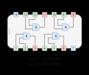 Logic AND 74LS08 CD4081