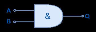 Log AND Gate Symbol
