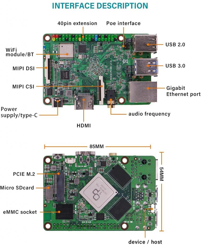 Interface Description of Rock Pi 4 Plus