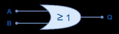 Logic OR Symbol