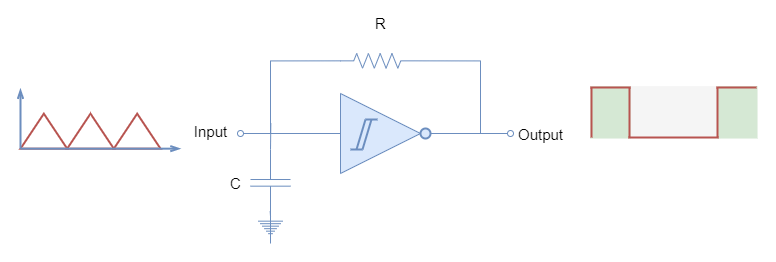Schemitt RC Oscillator