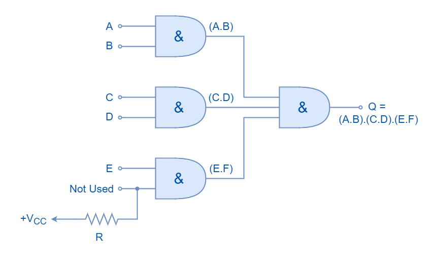 AND logic with odd number of inputs