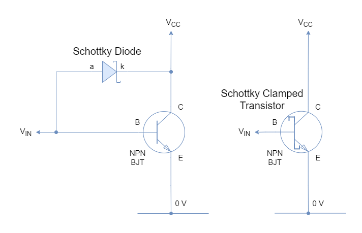 Schottky diode clamped to transistor