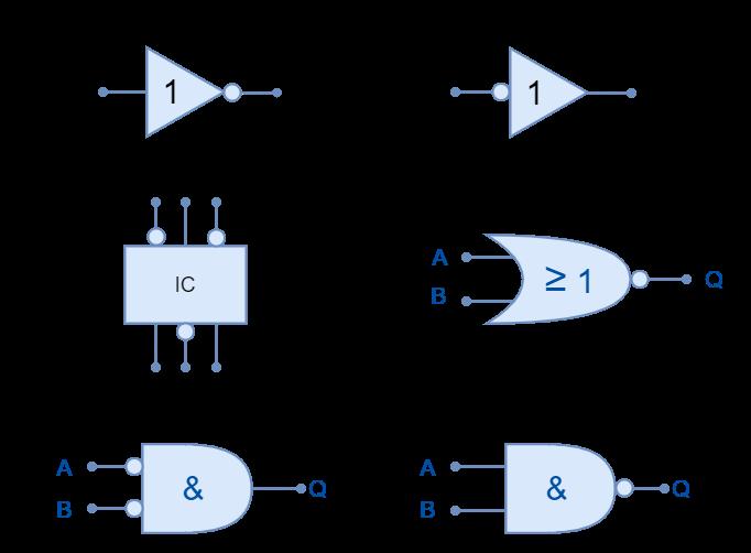 Logic Gates with Inversion Bubbles
