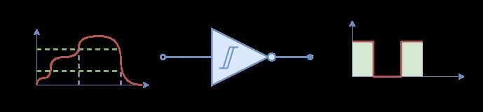 The Schmitt Inevrter Symbol