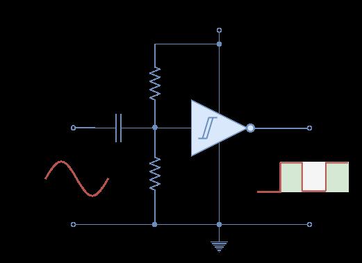 Schmitt Inverter Sine to Square Wave Converter
