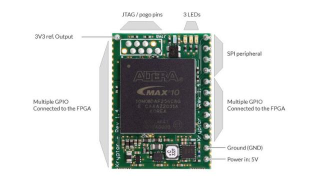 Kryptor FPGA Specs