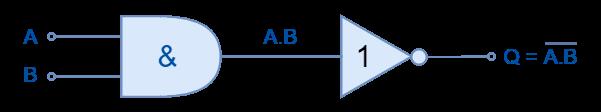 Logic NAND Gate