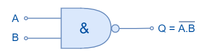 NAND Symbol