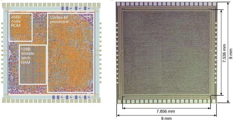 First full 32-bit plastic M0+ microcontroller