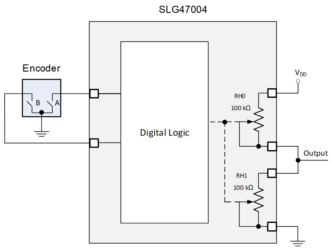 Encoder-Controlled Potentiometer