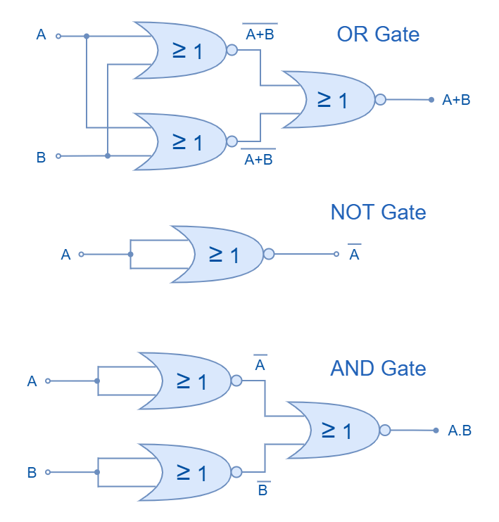 Universal NOR logic gate