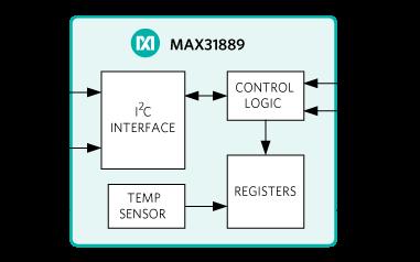Maxim Integrated MAX31889 I2C Temperature Sensor