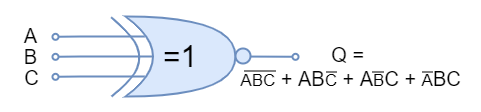 Three input XNOR gate with expression