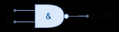 NAND gate symbol