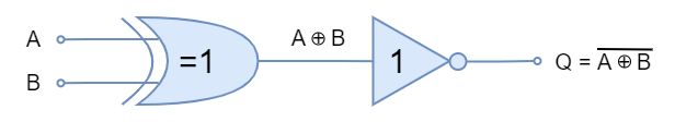 Equivalent Circuit of Exclusive NOR Gate