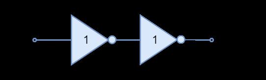 Digital Buffer using NOT gates