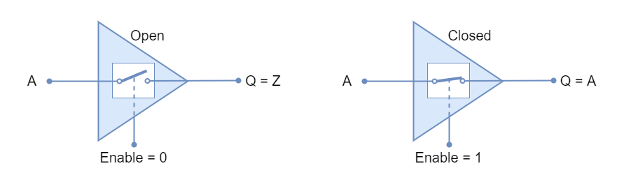 Tri-state Buffer using switch example