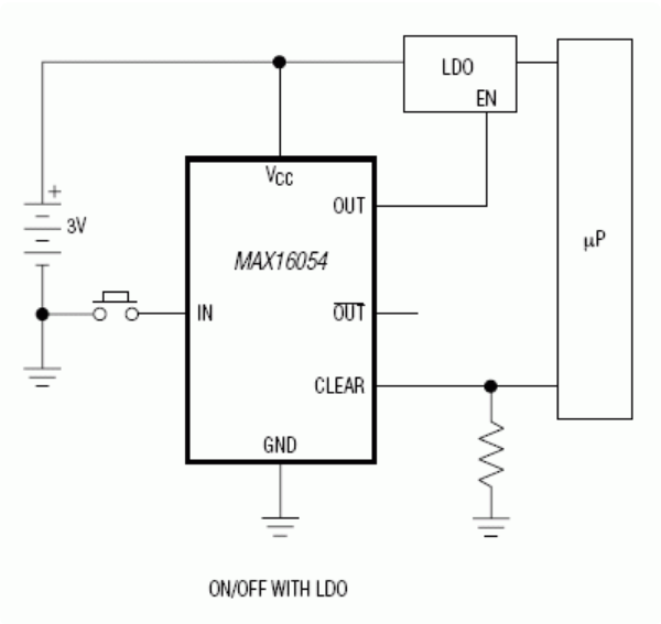 MAX16054 – On/Off Controller with Debounce and ±15kV ESD Protection